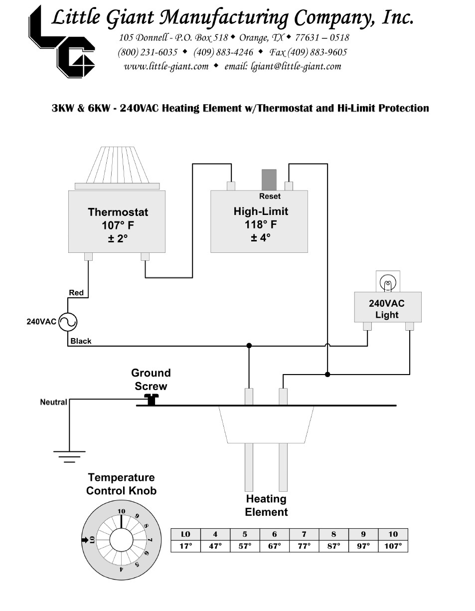 medium resolution of little giant wiring diagram
