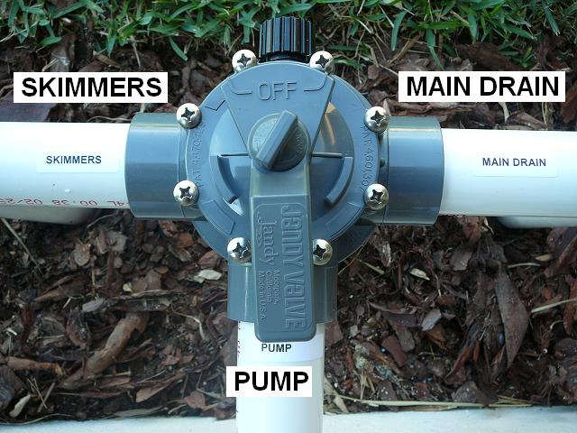 swimming pool filter system diagram baldor motors wiring 3 phase how to install a diverter valve on the suction side of - inyopools.com