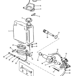 Mercury 115 Wiring Diagram Of A Single Phase Dol Starter Outboard Motor Impremedia