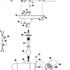 36 Volt Trolling Motor Wiring Diagram Stages Of Glycolysis And Fermentation Motorguide