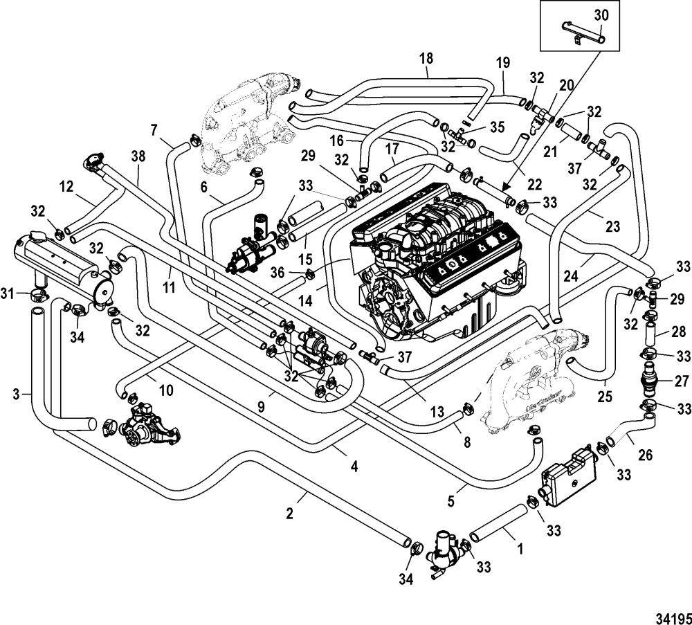 medium resolution of 3 1l engine cooling system diagram