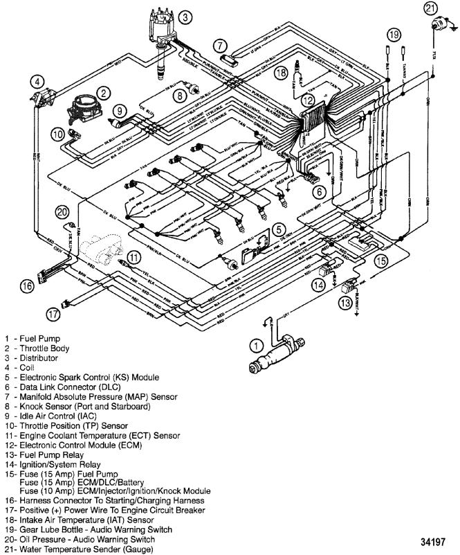 mercruiser 5 7 starter wiring diagram wiring diagram volvo penta 4 3 wiring diagram image about mercruiser timing procedures perfprotech source