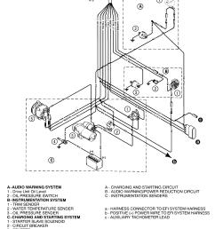 350 volvo wiring harness wiring diagram schematics volvo wiring harness repair 350 volvo wiring harness [ 2160 x 2727 Pixel ]