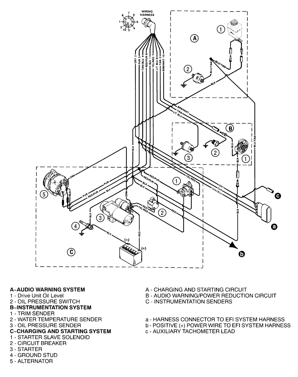 medium resolution of 350 volvo wiring harness wiring diagram schematics volvo wiring harness repair 350 volvo wiring harness