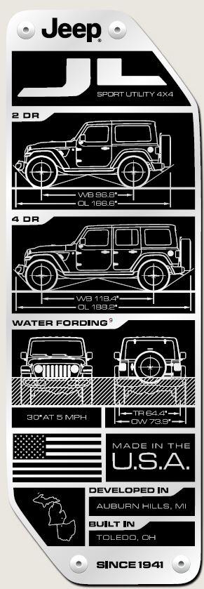 Jeep Wrangler Unlimited Comparison Chart : wrangler, unlimited, comparison, chart, Wrangler, Level, Comparison