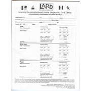 Assessment & Evaluation · Learning Accomplishment Profile