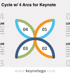 cycle diagram 4 arcs keynote template [ 1280 x 720 Pixel ]
