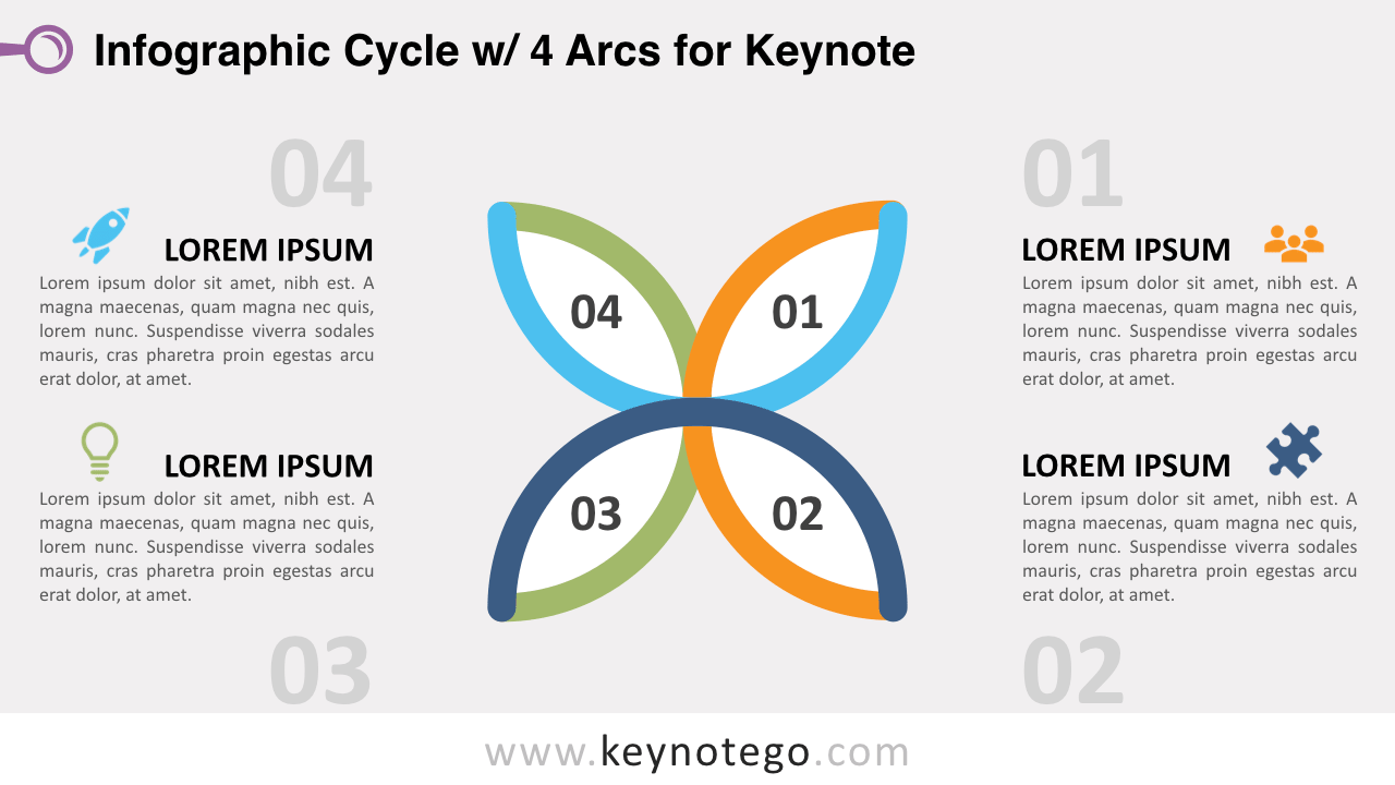 hight resolution of cycle diagram 4 arcs keynote template