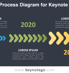 chevron process keynote template dark background [ 1280 x 720 Pixel ]