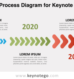 chevron process keynote template [ 1280 x 720 Pixel ]