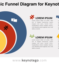 infographic funnel keynote template [ 1280 x 720 Pixel ]