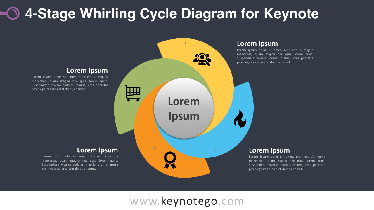 hight resolution of 4 stage whirling cycle keynote template dark background