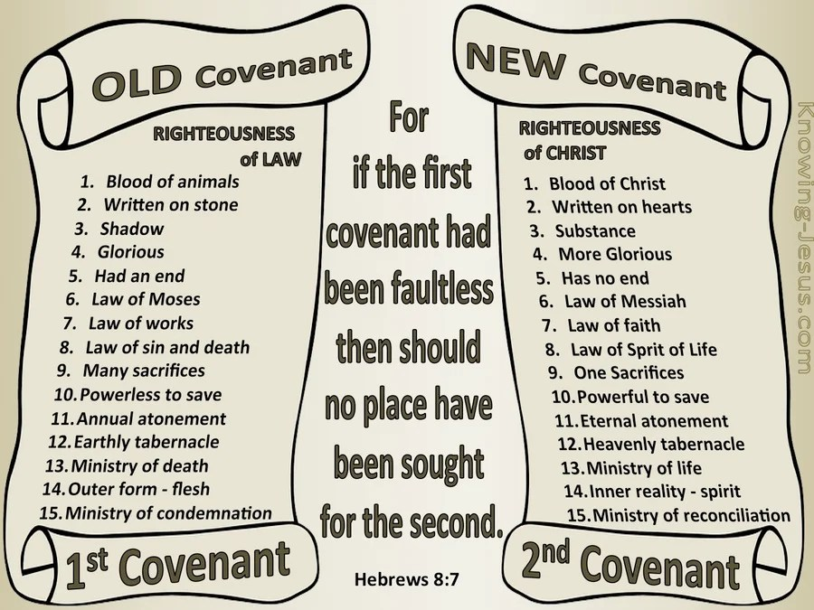 Christ Mediator New Covenant
