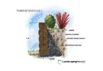 Timber Retaining Wall Design Wood Small Walls Ideas Home