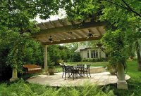 Landscaping Dallas - Landscaping Network
