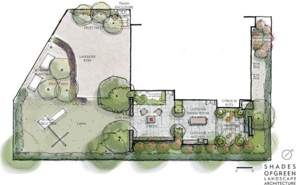 landscape plans renderings & drawings