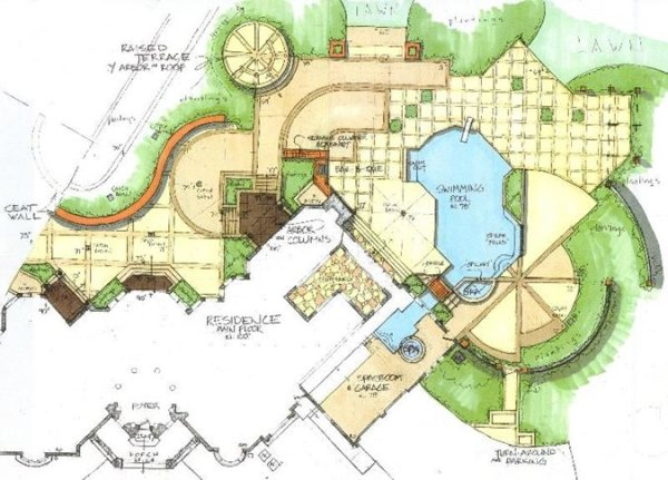 landscape plans renderings & drawings