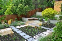 Low Maintenance Backyards