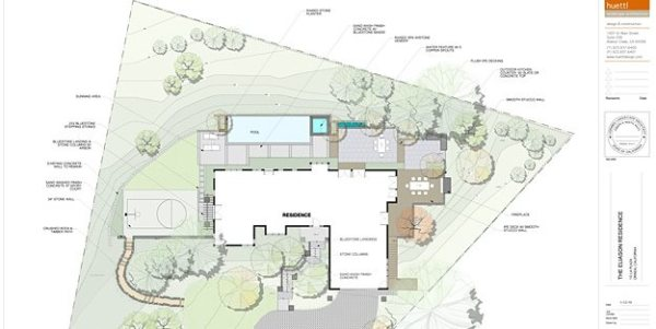 landscaping process residential