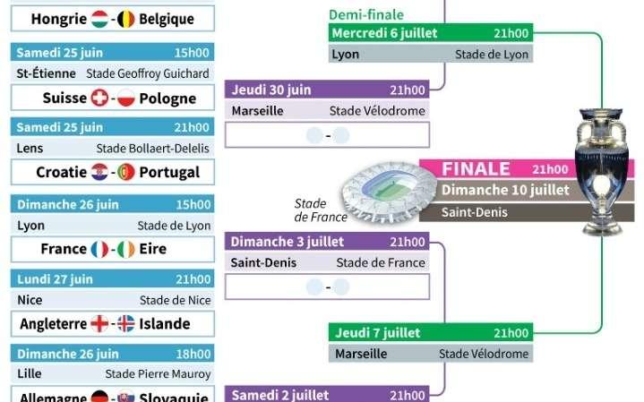Euro-2016 – La France se prépare à prendre l'Eire - La République des Pyrénées.fr