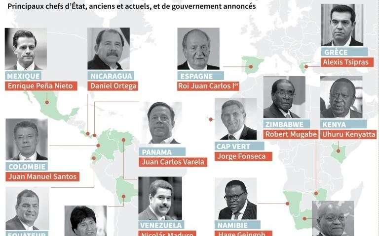 https://i0.wp.com/images.larepubliquedespyrenees.fr/2016/11/29/583e8bc5a43f5e681f61b847/golden/selection-des-principaux-chefs-d-etat-et-de-gouvernement-qui-seront-presents-aux-obseques-de-fidel-castro-a-cuba.jpg