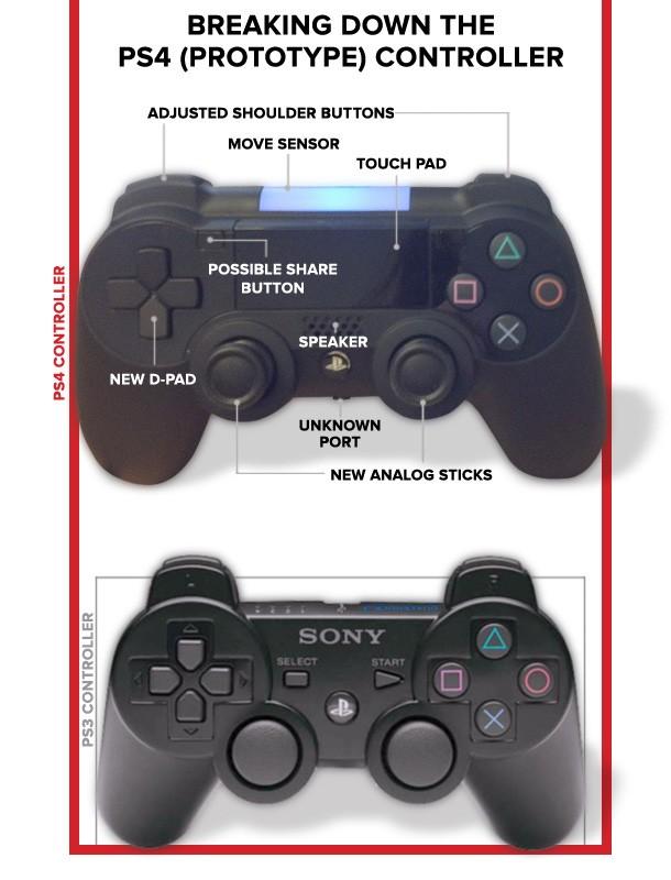 Controller_PS4