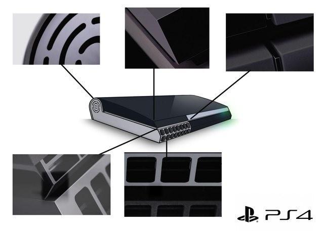 PS4Rumour