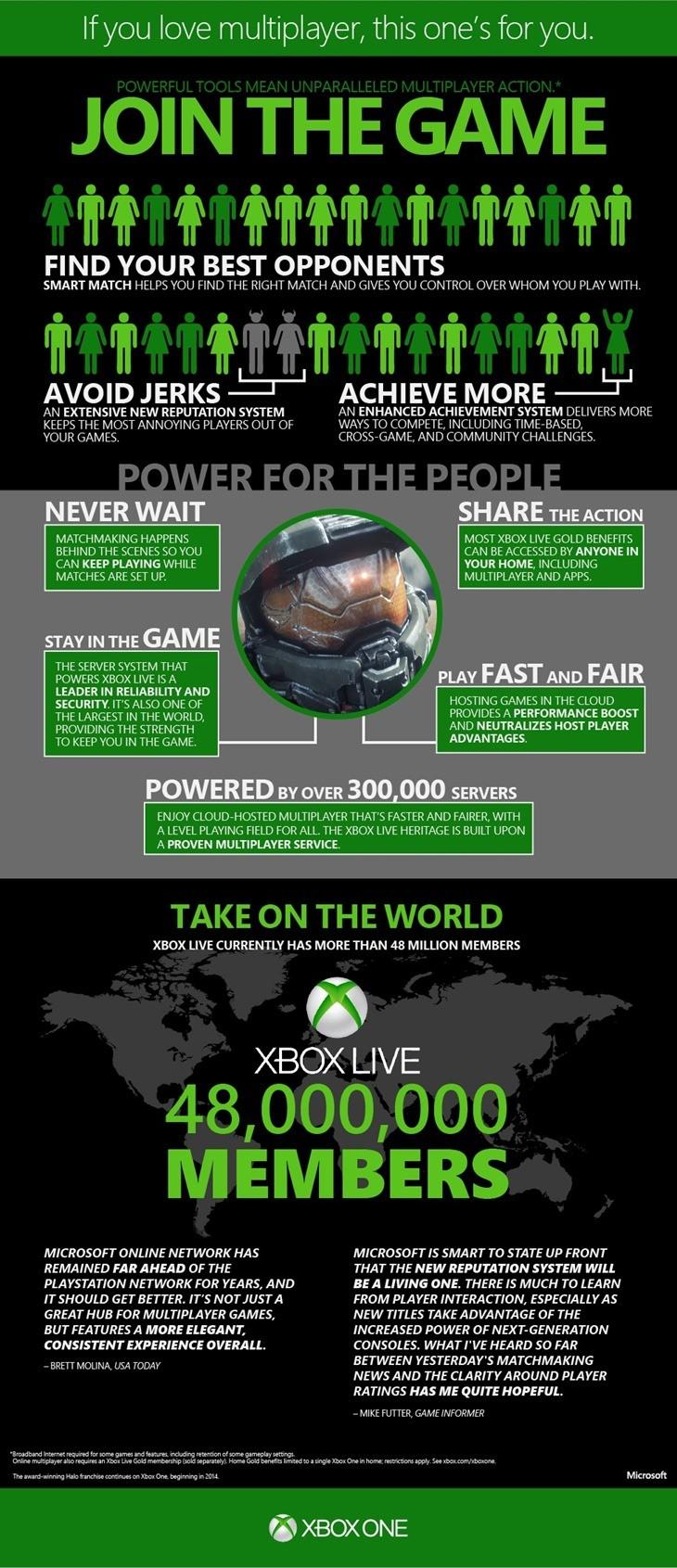XboxOne_multiplayer_r7t3_ml (1)