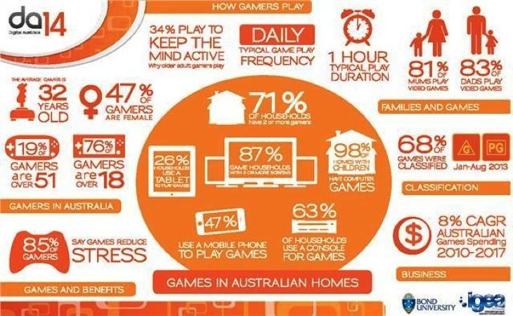 Igea infographic