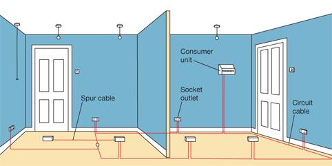 DIY0200 ring main wiring diagram efcaviation com Computer Wiring Diagram at gsmx.co