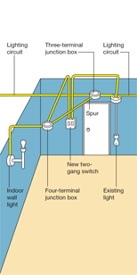 Wiring A Wall Light DIY Tips Projects & Advice UK Lets Do Diy Com