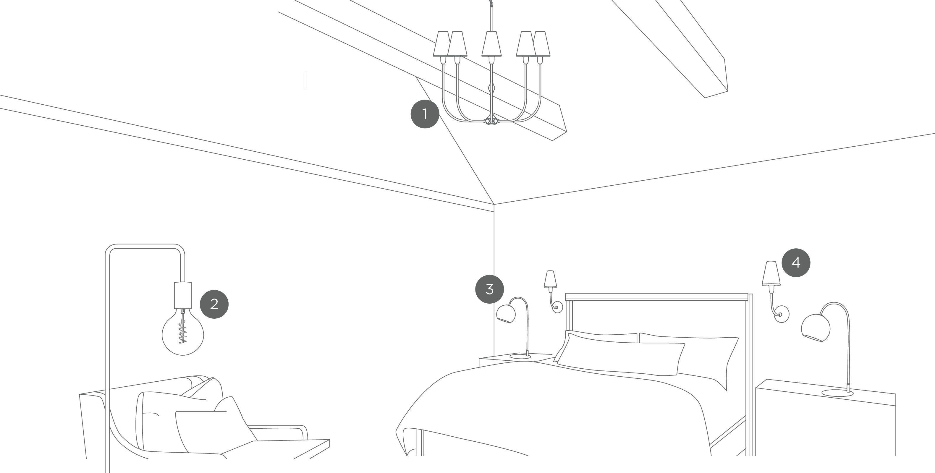 Modern Bedroom Lighting Design Tips And Basics Get This Look Ideas Inspiration Lights Com