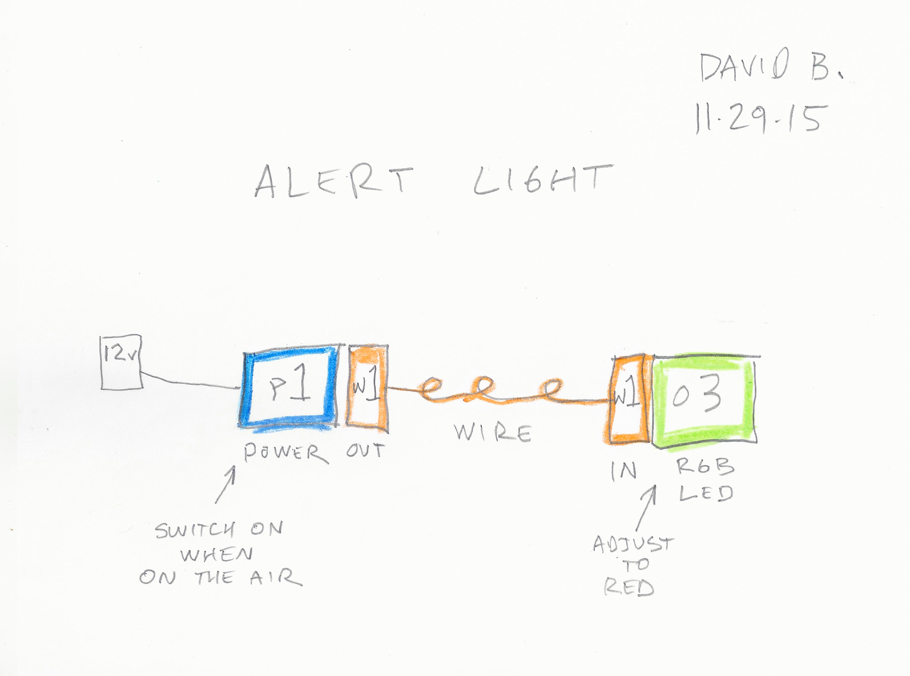 introduction to schematic diagrams with littlebits a littlebits introduction to schematic diagrams with littlebits a littlebits [ 3081 x 2289 Pixel ]