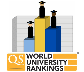 QS-World-University-Rankings