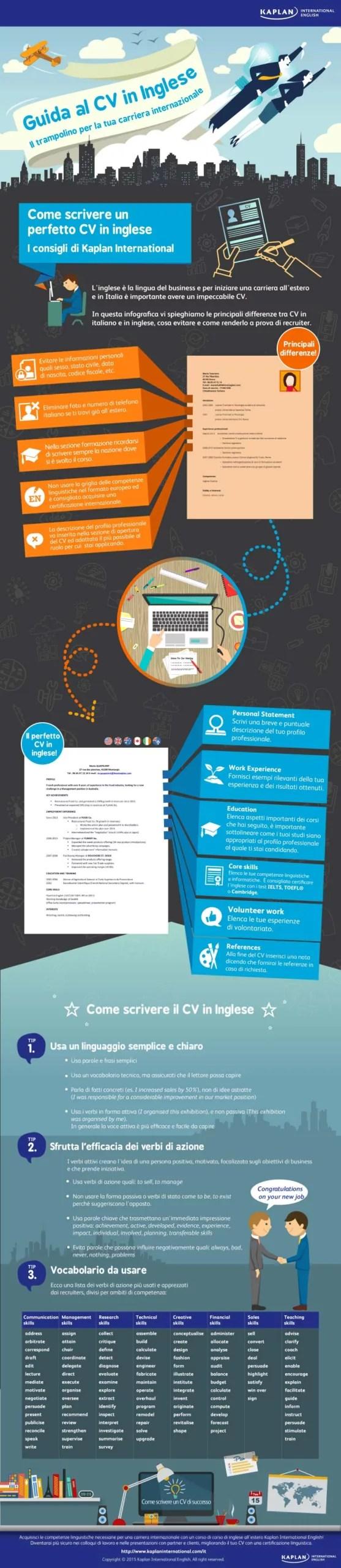 Infographic-Engish-cv