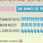 un_anno_di_pnsd_600x450
