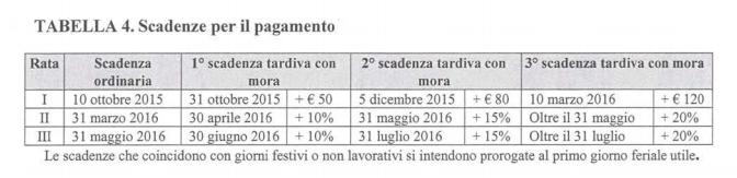 Unict inalterata la tassa d iscrizione per il nuovo anno for Scadenze di pagamento