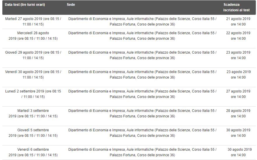 Tolc I Calendario.Unict Test Ammissione Economia Come E Quando Iscriversi