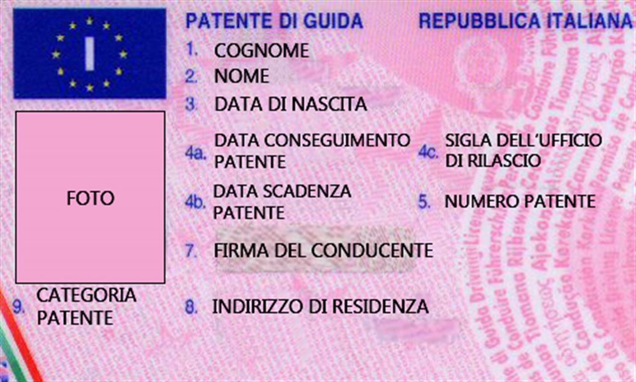 Patente di guida: arriva la batosta dall'Agenzia delle Entrate