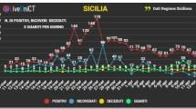 i dati della Sicilia