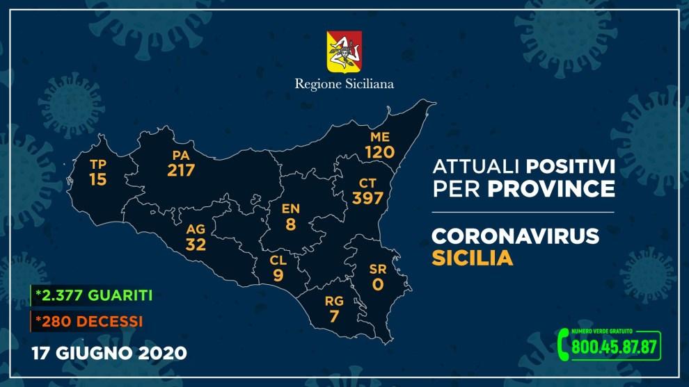 coronavirus sicilia dati provincia