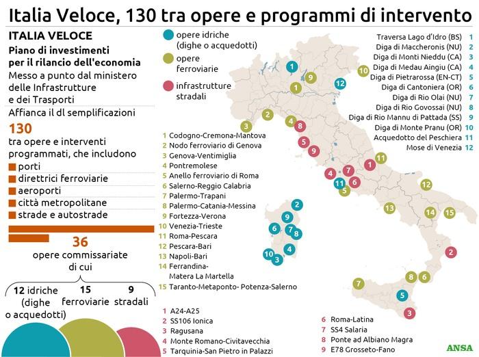 Sicilia Infrastrutture