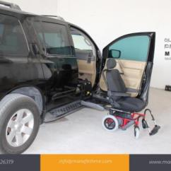 Wheel Chair On Rent In Dubai Sit Me Up Baby Wheelchair Accessible Cars 971 56 4022050 Uae Image 3
