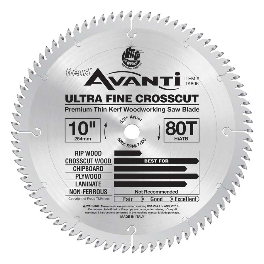 Best Saw Blade For Cutting Acrylic