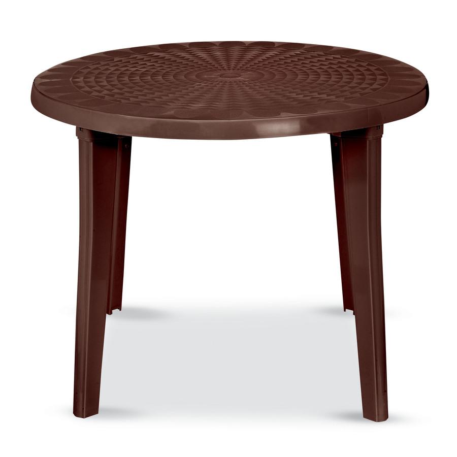 Plastic Patio Tables Round