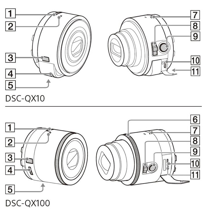Upcoming iPhone-Compatible Sony Lens Attachment Detailed