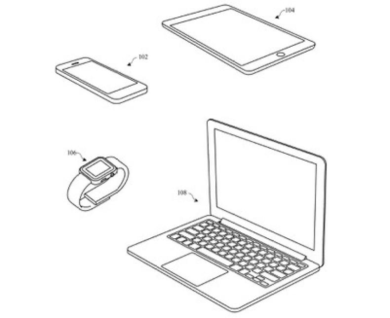 titanium patent devices