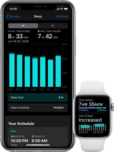 Sleep timer image for the watch7 | smarttechvilla