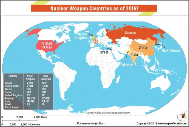 what countries have Nuclear Weapons as of 2016?