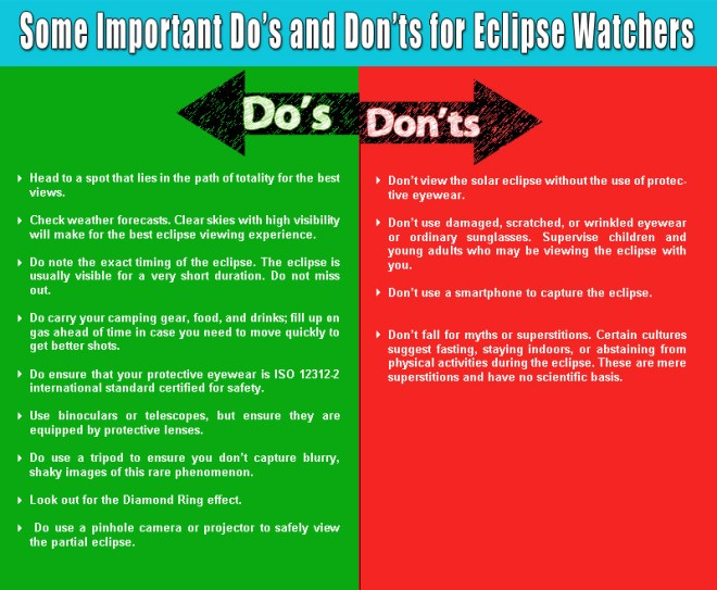 Infographic – Do's and Don'ts at the time of Eclipse